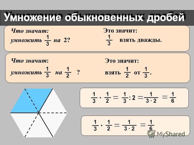 3 1 6 1 3 1 2 1. : 2 3 · 2 1 Что значит: умножить на ? 2 1 3 1 Что значит: умножить на 2? 3 1 Это значит: взять дважды. 3 1 Это значит: взять от. 2 1 3 1 6 1 3 1 2 1. 3 · 2 1