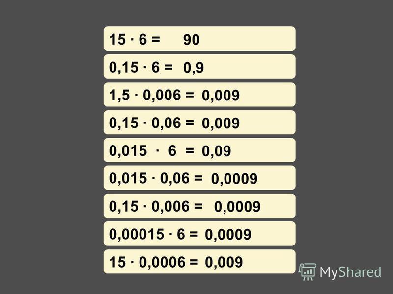 15 · 6 = 90 0,15 · 6 = 0,9 1,5 · 0,006 = 0,009 0,15 · 0,06 = 0,009 0,015 · 6 = 0,09 0,015 · 0,06 = 0,0009 0,15 · 0,006 = 0,0009 0,00015 · 6 = 0,0009 15 · 0,0006 =0,009