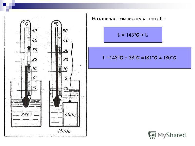 Начальная температура тела t т : t т = 143°С + t 2 t т =143°С + 38°С =181°С 180°С
