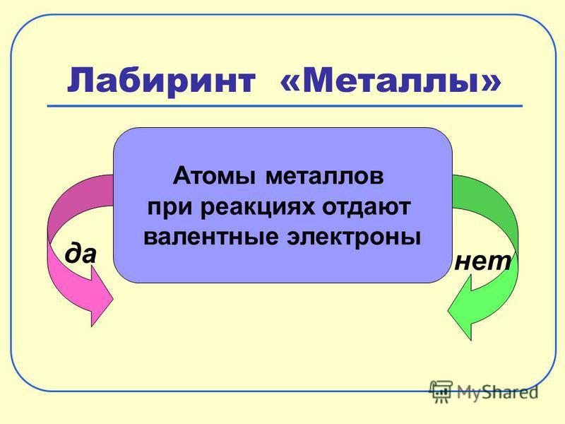 Лабиринт «Металлы» да нет Атомы металлов при реакциях отдают валентные электроны