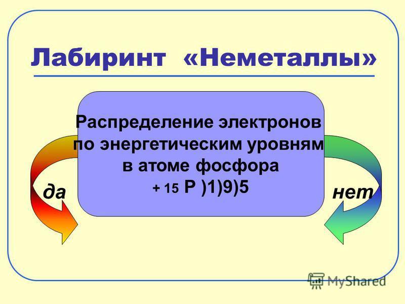 Лабиринт «Неметаллы» да-нет Распределение электронов по энергетическим уровням в атоме фосфора + 15 Р )1)9)5