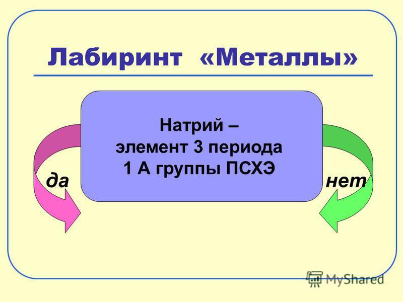 Лабиринт «Металлы» да-нет Натрий – элемент 3 периода 1 А группы ПСХЭ