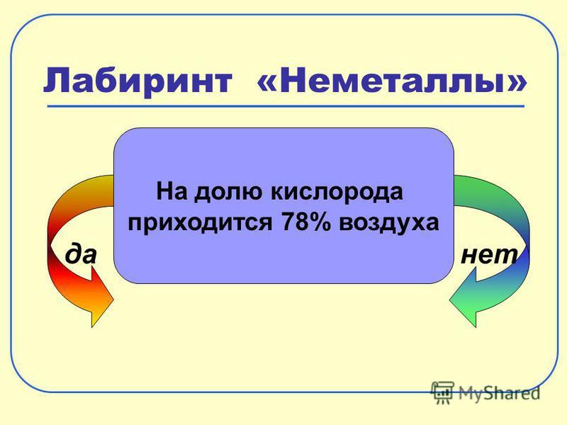 Лабиринт «Неметаллы» да-нет На долю кислорода приходится 78% воздуха