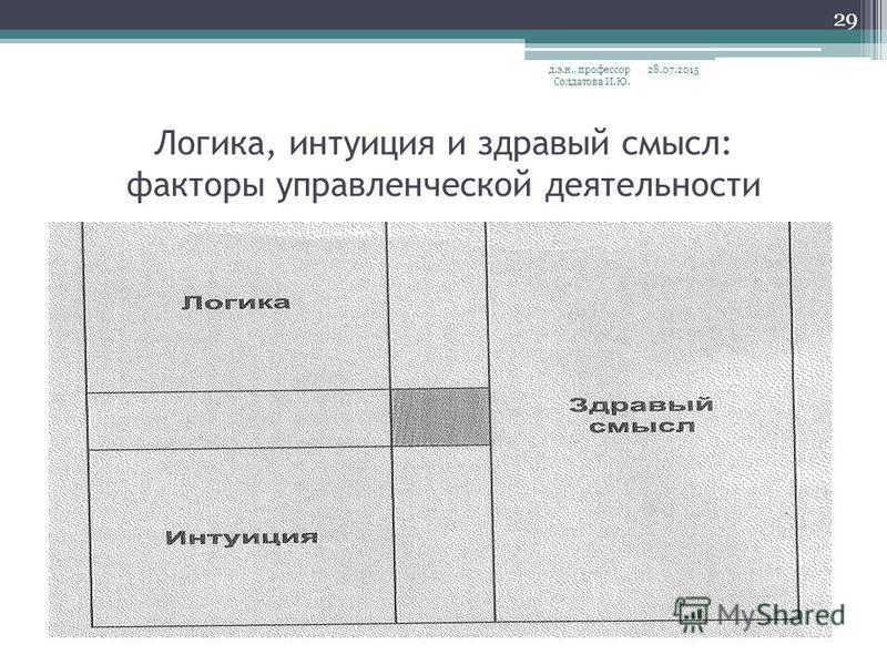 Логика, интуиция и здравый смысл: факторы управленческой деятельности 28.07.2015 д.э.н., профессор Солдатова И.Ю. 29