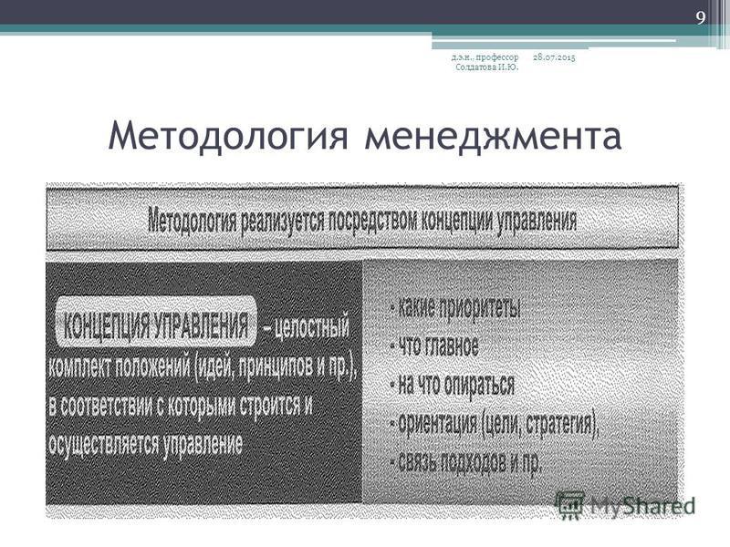 Методология менеджмента 28.07.2015 д.э.н., профессор Солдатова И.Ю. 9