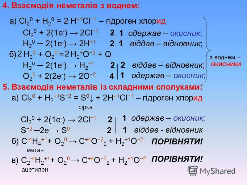 4. Взаємодія неметалів з воднем: а) Cl 2 0 + H 2 0 = H +1 Cl1 – гідроген хлорид Cl 2 0 + 2(1e - ) 2Cl1 2 H 2 0 2(1e - ) 2H +1 2 б) Н 2 0 + О 2 0 = Н 2 + О 2 + Q H 2 0 2(1e - ) H 2 +1 2 О 2 0 + 2(2e - ) 2О2 4 5. Взаємодія неметалів із складними сполук