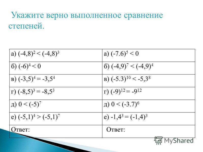 а) (-4,8) 2 < (-4,8) 3 а) (-7.6) 5 < 0 б) (-6) 4 < 0 б) (-4,9) 7 < (-4,9) 4 в) (-3,5) 4 = -3,5 4 в) (-5.3) 10 < -5,3 8 г) (-8,5) 3 = -8,5 3 г) (-9) 12 = -9 12 д) 0 < (-5) 7 д) 0 < (-3.7) 6 е) (-5,1) 4 > (-5,1) 7 е) -1,4 3 = (-1,4) 3 Ответ: Укажите ве