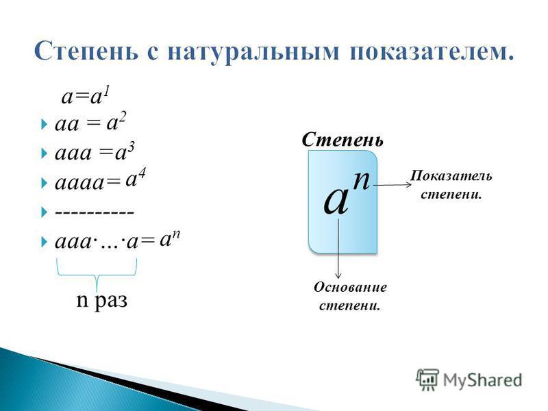 аа = ааа = аапа= ---------- ааа…а= n раз а 2 а 3 а 4 а n Степень Показатель степени. Основание степени. а=а 1 а n