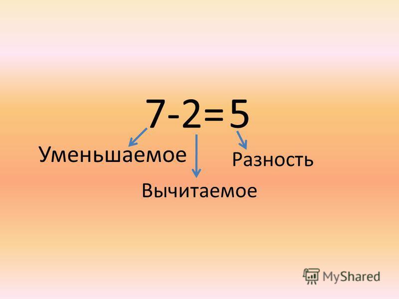 7-2=5 Уменьшаемое Вычитаемое Разность