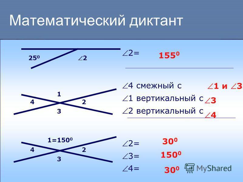 Математический диктант 2= 4 смежный с 1 вертикальный с 2 вертикальный с 2= 3= 4= 25 0 2 1 2 3 4 1=150 0 2 3 4 155 0 1 и 3 3 4 150 0 30 0