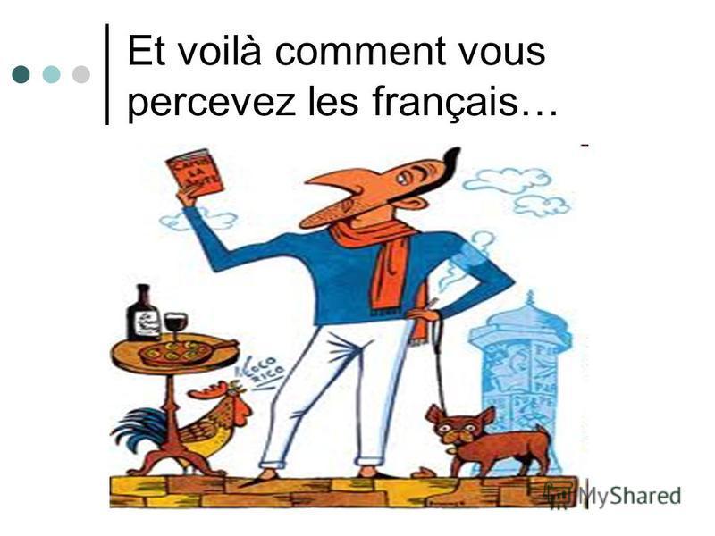 Et voilà comment vous percevez les français…