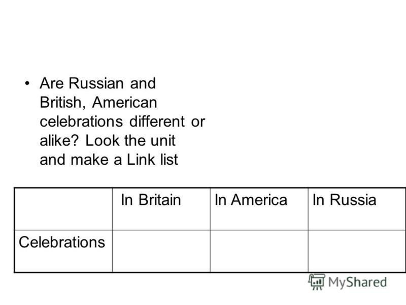 Are Russian and British, American celebrations different or alike? Look the unit and make a Link list In BritainIn AmericaIn Russia Celebrations