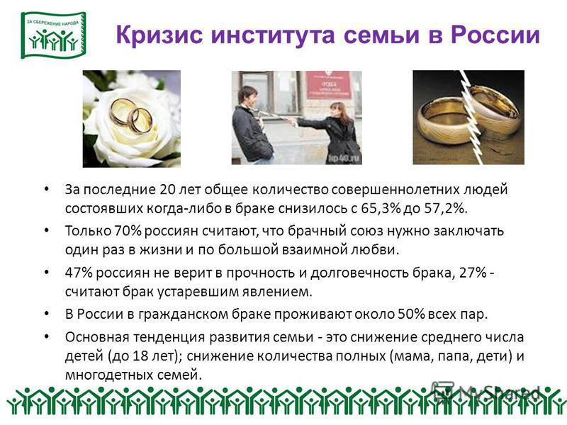 Кризис института семьи в России За последние 20 лет общее количество совершеннолетних людей состоявших когда-либо в браке снизилось с 65,3% до 57,2%. Только 70% россиян считают, что брачный союз нужно заключать один раз в жизни и по большой взаимной