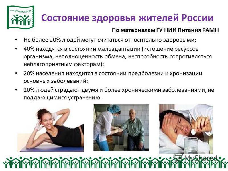 По материалам ГУ НИИ Питания РАМН Состояние здоровья жителей России Не более 20% людей могут считаться относительно здоровыми; 40% находятся в состоянии мали адаптации (истощение ресурсов организма, неполноценность обмена, неспособность сопротивлятьс