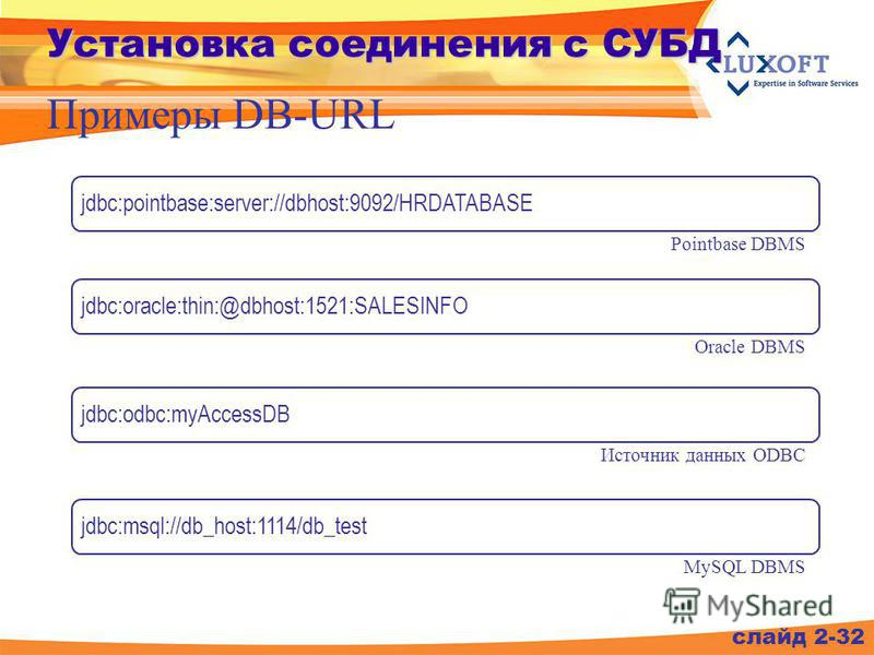 слайд 2-32 Установка соединения с СУБД Примеры DB-URL jdbc:pointbase:server://dbhost:9092/HRDATABASE Pointbase DBMS jdbc:oracle:thin:@dbhost:1521:SALESINFO Oracle DBMS jdbc:odbc:myAccessDB Источник данных ODBC jdbc:msql://db_host:1114/db_test MySQL D