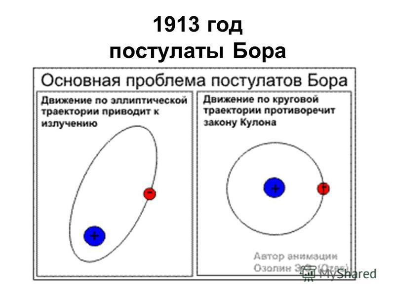 1913 год постулаты Бора