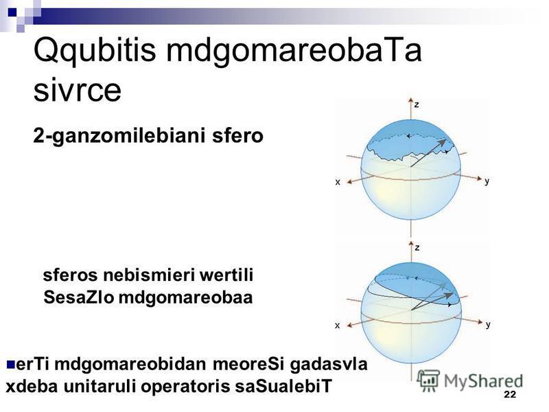 22 Qqubitis mdgomareobaTa sivrce 2-ganzomilebiani sfero erTi mdgomareobidan meoreSi gadasvla xdeba unitaruli operatoris saSualebiT sferos nebismieri wertili SesaZlo mdgomareobaa