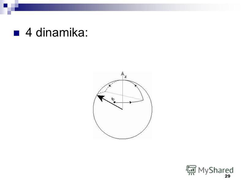 29 4 dinamika:
