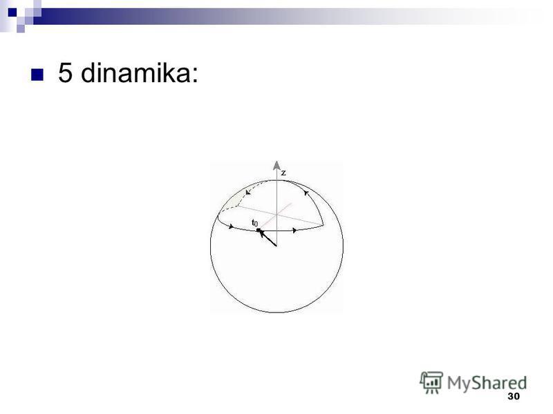 30 5 dinamika: