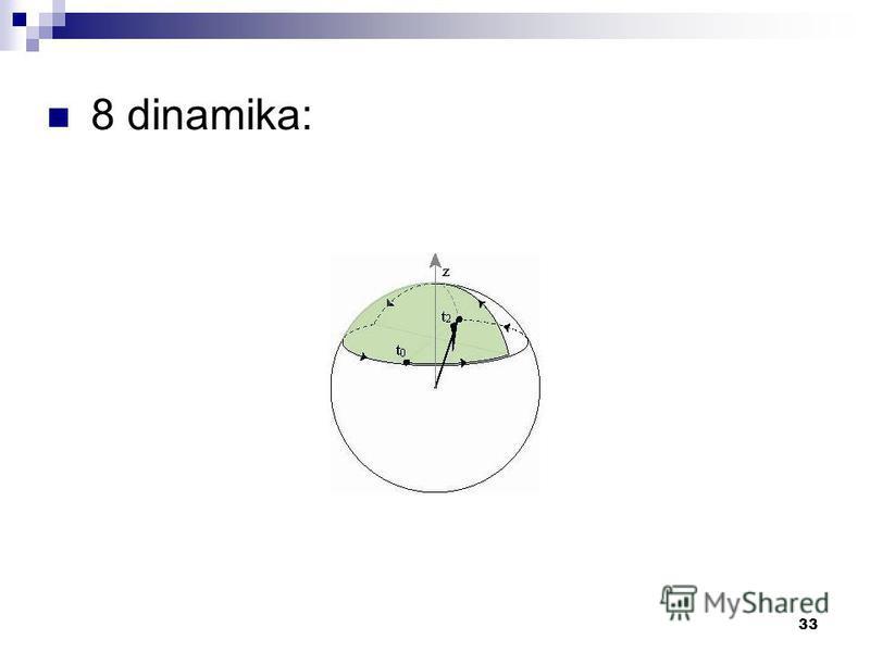 33 8 dinamika: