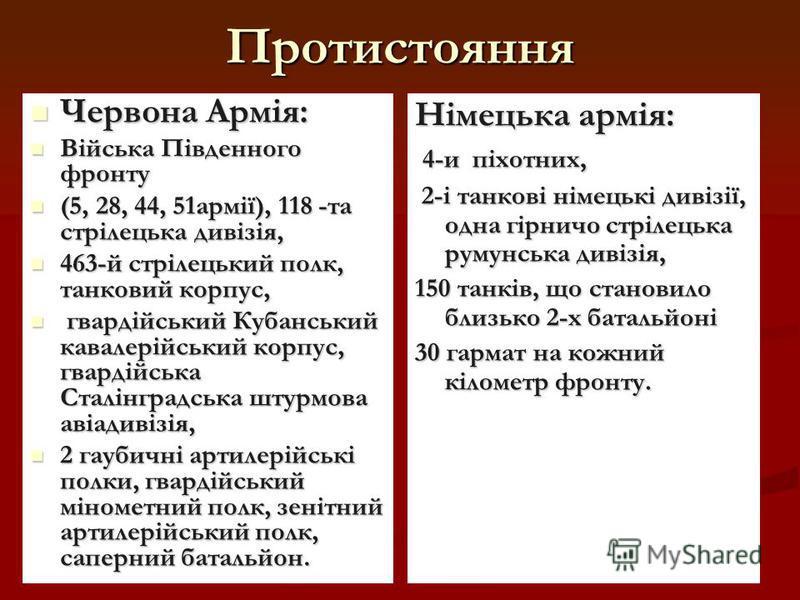 Протистояння Червона Армія: Червона Армія: Війська Південного фронту Війська Південного фронту (5, 28, 44, 51армії), 118 -та стрілецька дивізія, (5, 28, 44, 51армії), 118 -та стрілецька дивізія, 463-й стрілецький полк, танковий корпус, 463-й стрілець
