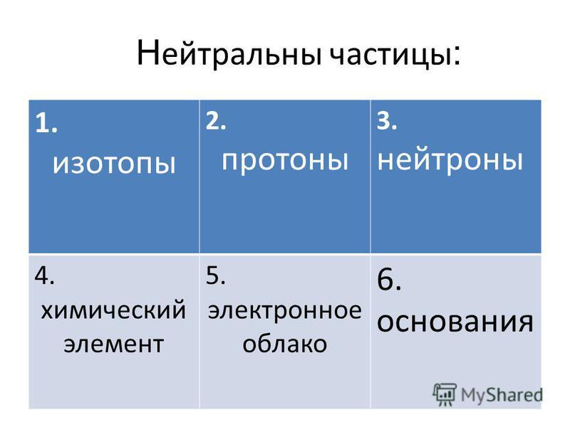 Н ейтральны частицы : 1. изотопы 2. протоны 3. нейтроны 4. химический элемент 5. электронное облако 6. основания