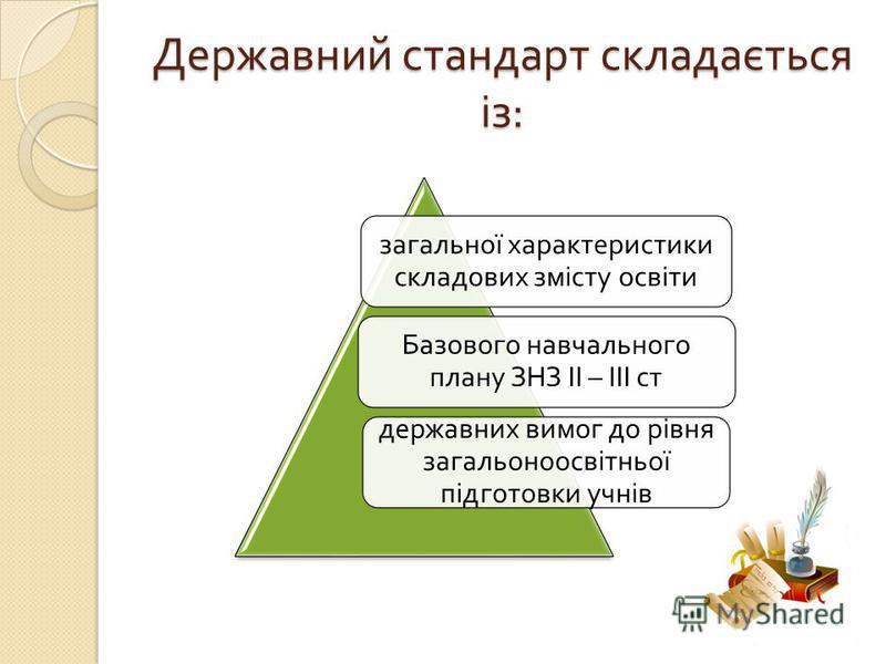 Державний стандарт складається із : загальної характеристики складових змісту освіти Базового навчального плану ЗНЗ ІІ – ІІІ ст державних вимог до рівня загальоноосвітньої підготовки учнів