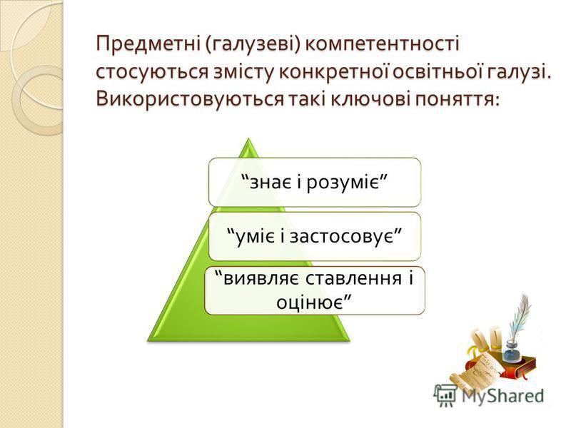 Предметні ( галузеві ) компетентності стосуються змісту конкретної освітньої галузі. Використовуються такі ключові поняття : знає і розуміє уміє і застосовує виявляє ставлення і оцінює