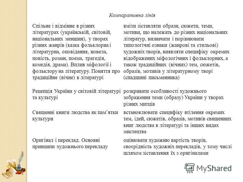 Компаративна лінія Спільне і відмінне в різних літературах (українській, світовій, національних меншин), у творах різних жанрів (казка фольклорна і літературна, оповідання, новела, повість, роман, поема, трагедія, комедія, драма). Вплив міфології і ф