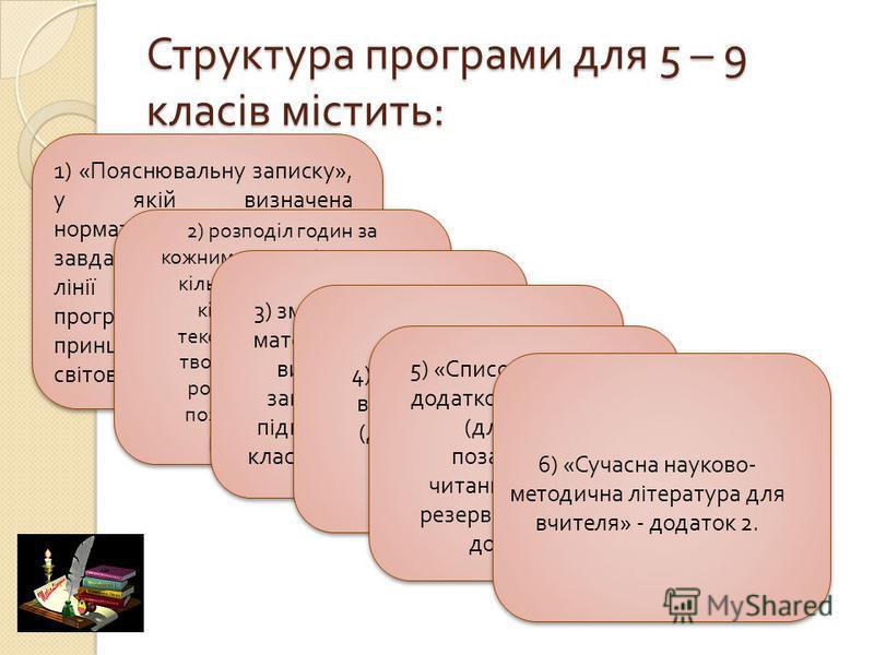 Структура програми для 5 – 9 класів містить : 1) «Пояснювальну записку», у якій визначена нормативна база, мета і завдання предмета, змістові лінії та їх реалізація в програмі, основні підходи і принципи викладання світової літератури в школі; 2) роз