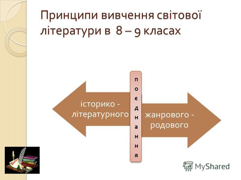 Принципи вивчення світової літератури в 8 – 9 класах історико - літературного жанрового - родового