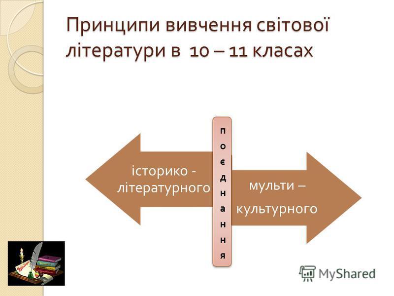 Принципи вивчення світової літератури в 10 – 11 класах історико - літературного мульти – культурного