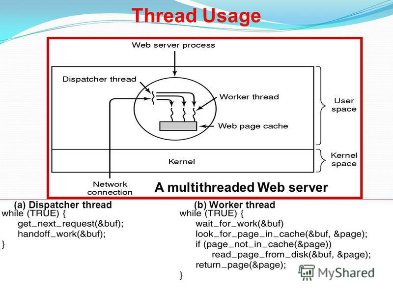 72 Thread Usage A multithreaded Web server (a) Dispatcher thread(b) Worker thread