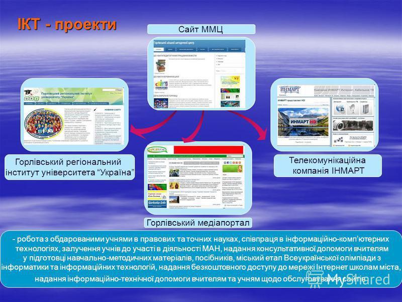 ІКТ - проекти Горлівський регіональний інститут університета Україна Горлівський медіапортал Телекомунікаційна компанія ІНМАРТ Сайт ММЦ - робота з обдарованими учнями в правових та точних науках, співпраця в інформаційно-компютерних технологіях, залу
