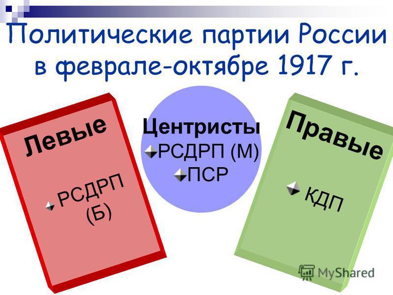 Политические партии России в феврале-октябре 1917 г. Левые РСДРП (Б) Правые КДП Центристы РСДРП (М) ПСР