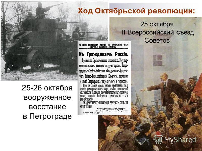 25-26 октября вооруженное восстание в Петрограде 25 октября II Всероссийский съезд Советов Ход Октябрьской революции: