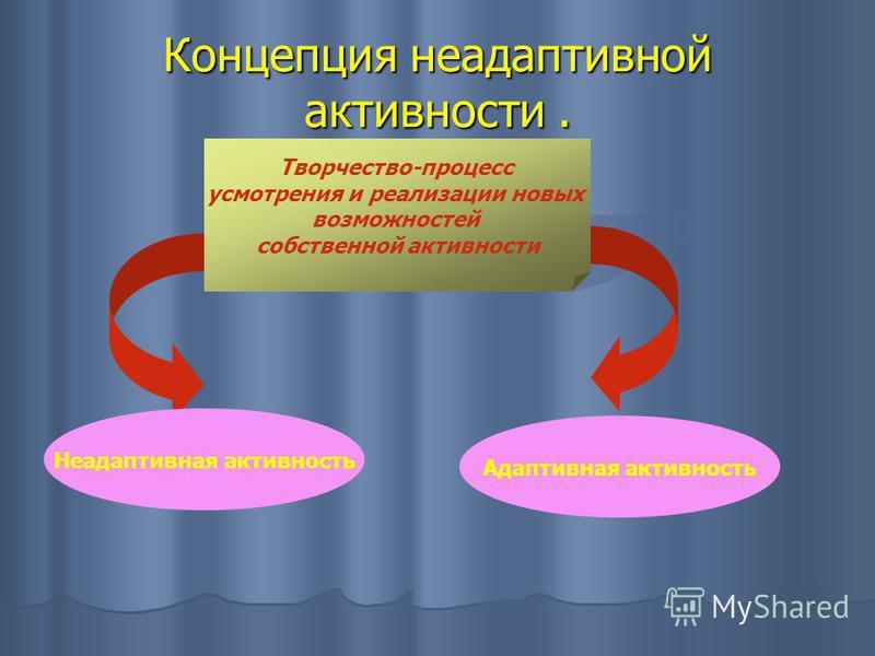 Концепция неадаптивной активности. Творчество-процесс усмотрения и реализации новых возможностей собственной активности Неадаптивная активность Адаптивная активность