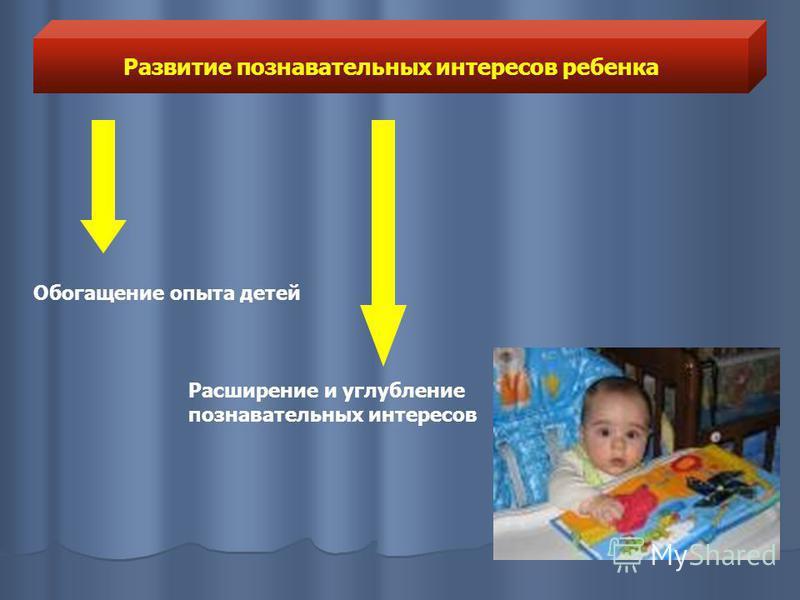 Развитие познавательных интересов ребенка Обогащение опыта детей Расширение и углубление познавательных интересов