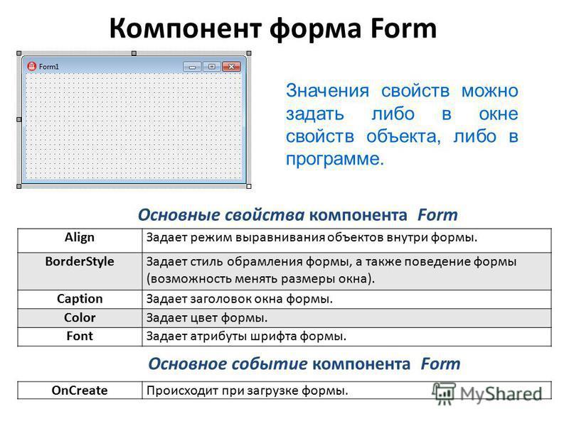 Компонент форма Form Align Задает режим выравнивания объектов внутри формы. BorderStyle Задает стиль обрамления формы, а также поведение формы (возможность менять размеры окна). Caption Задает заголовок окна формы. Color Задает цвет формы. Font Задае