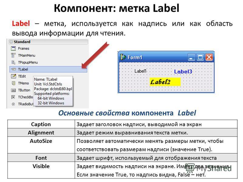 Компонент: метка Label Label – метка, используется как надпись или как область вывода информации для чтения. Основные свойства компонента Label Caption Задает заголовок надписи, выводимой на экран Alignment Задает режим выравнивания текста метки. Aut