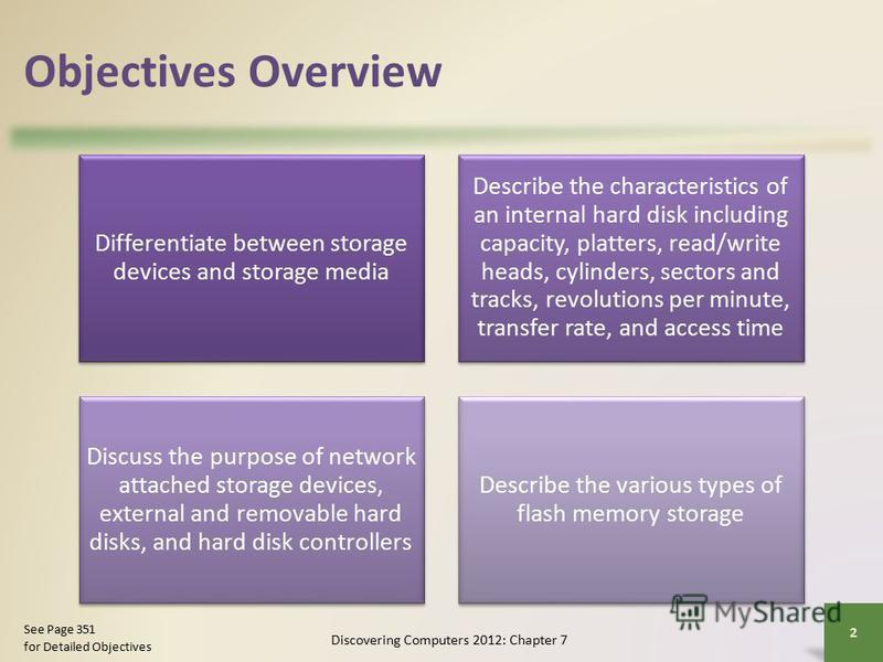 Objectives Overview Differentiate between storage devices and storage media Describe the characteristics of an internal hard disk including capacity, platters, read/write heads, cylinders, sectors and tracks, revolutions per minute, transfer rate, an