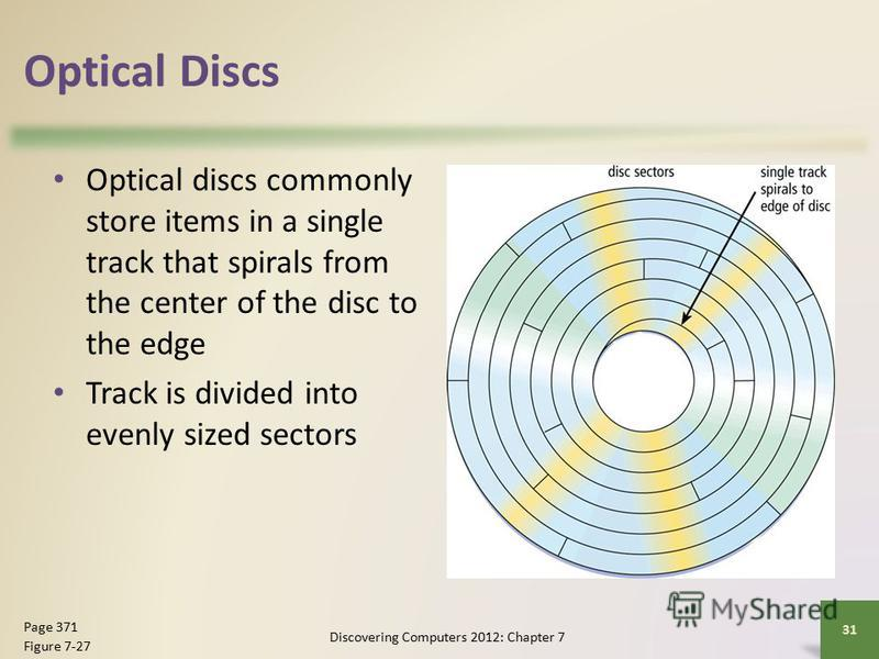 Optical Discs Optical discs commonly store items in a single track that spirals from the center of the disc to the edge Track is divided into evenly sized sectors Discovering Computers 2012: Chapter 7 31 Page 371 Figure 7-27