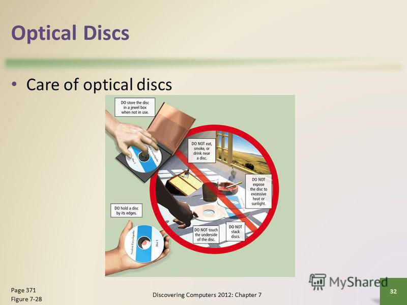 Optical Discs Care of optical discs Discovering Computers 2012: Chapter 7 32 Page 371 Figure 7-28