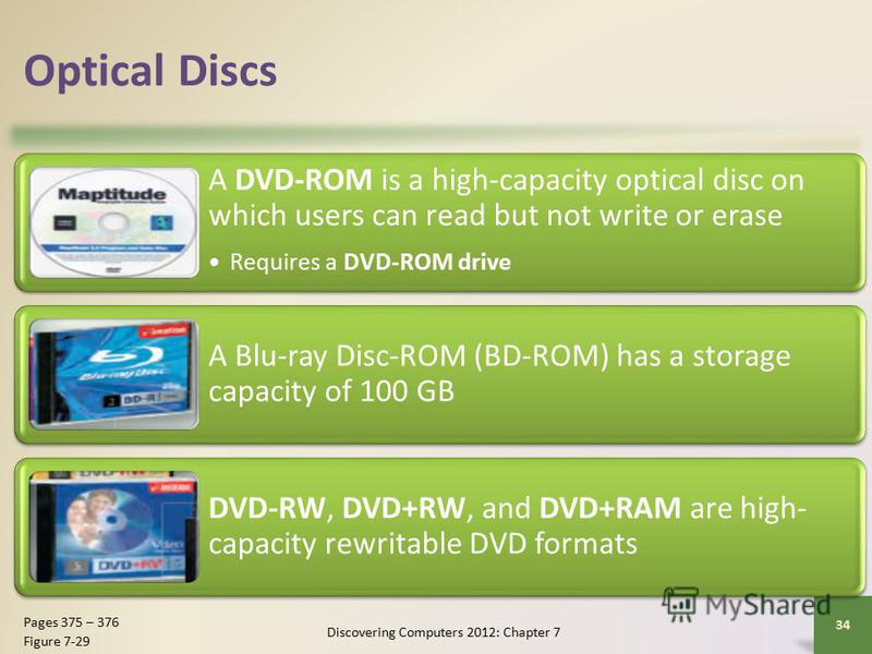 Optical Discs A DVD-ROM is a high-capacity optical disc on which users can read but not write or erase Requires a DVD-ROM drive A Blu-ray Disc-ROM (BD-ROM) has a storage capacity of 100 GB DVD-RW, DVD+RW, and DVD+RAM are high- capacity rewritable DVD
