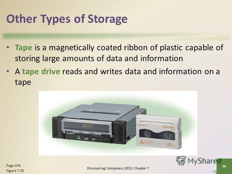 Other Types of Storage Tape is a magnetically coated ribbon of plastic capable of storing large amounts of data and information A tape drive reads and writes data and information on a tape Discovering Computers 2012: Chapter 7 36 Page 376 Figure 7-35