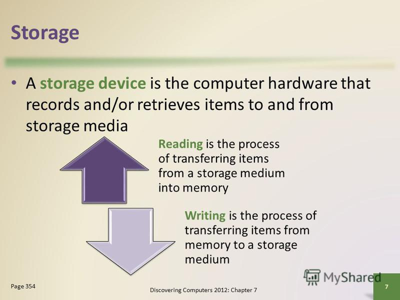Storage A storage device is the computer hardware that records and/or retrieves items to and from storage media Discovering Computers 2012: Chapter 7 7 Page 354 Reading is the process of transferring items from a storage medium into memory Writing is