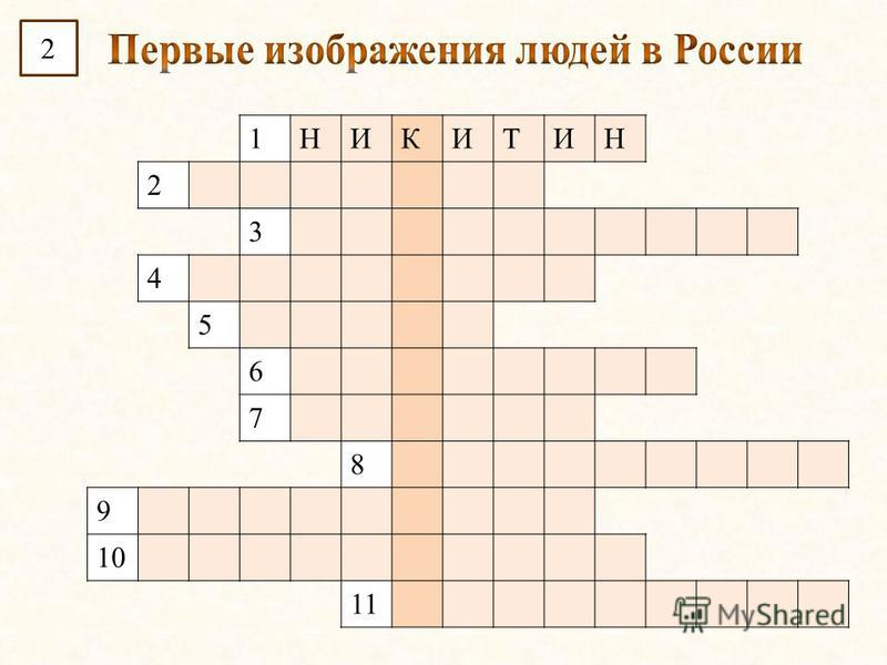 1НИКИТИН 2 3 4 5 6 7 8 9 10 11 2