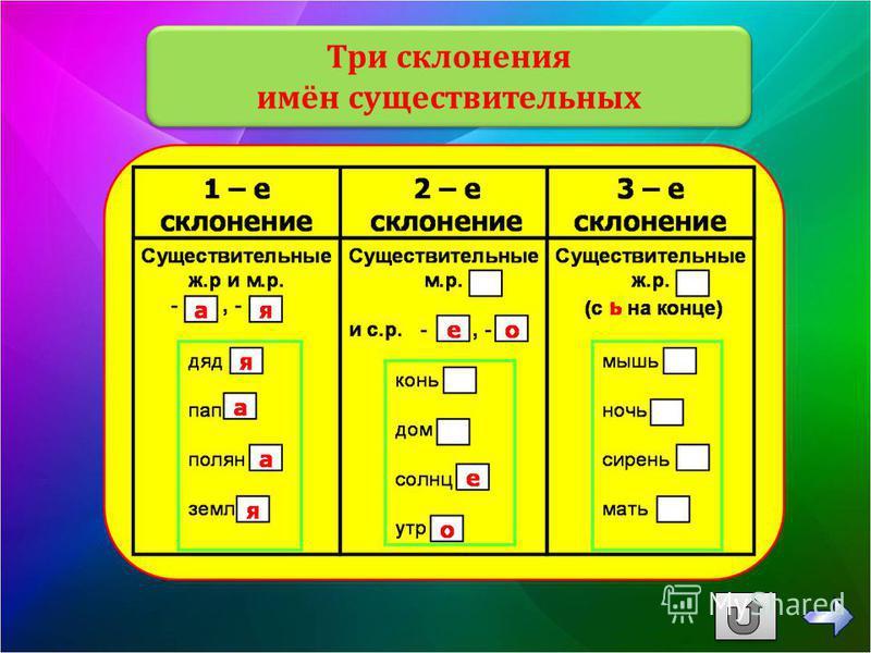 Методический портал учителя «Методсовет» - http://metodsovet.suhttp://metodsovet.su