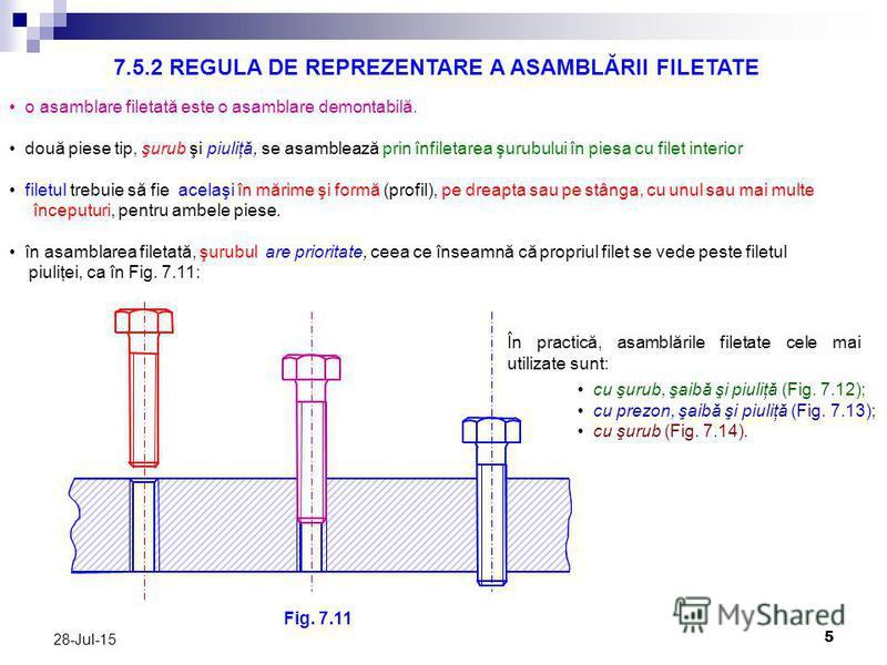 5 28-Jul-15 7.5.2 REGULA DE REPREZENTARE A ASAMBLĂRII FILETATE o asamblare filetată este o asamblare demontabilă. două piese tip, şurub şi piuliţă, se asamblează prin înfiletarea şurubului în piesa cu filet interior filetul trebuie să fie acelaşi în
