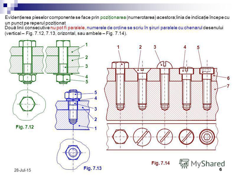 6 28-Jul-15 Evidenţierea pieselor componente se face prin poziţionarea (numerotarea) acestora;linia de indicaţie începe cu un punct pe reperul poziţionat Două linii consecutive nu pot fi paralele, numerele de ordine se scriu în şiruri paralele cu che
